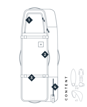 MANERA 747 wheels 175x30x54cm - 5.35kg